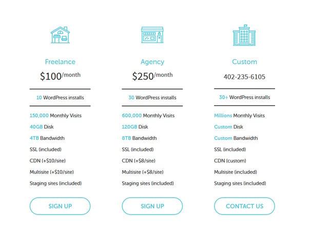 Bulk Pricing Plans
