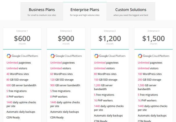 Enterprise Plans Pricing