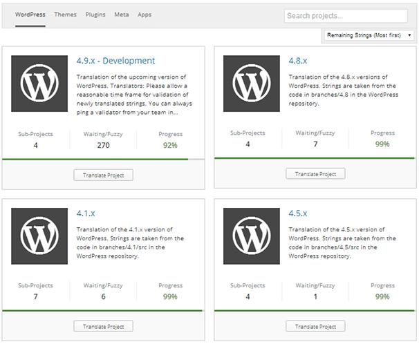 WordPress Core Translation Progress